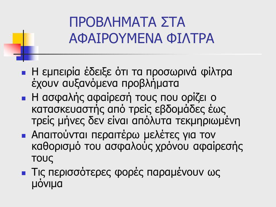 ΠΡΟΒΛΗΜΑΤΑ ΣΤΑ ΑΦΑΙΡΟΥΜΕΝΑ ΦΙΛΤΡΑ