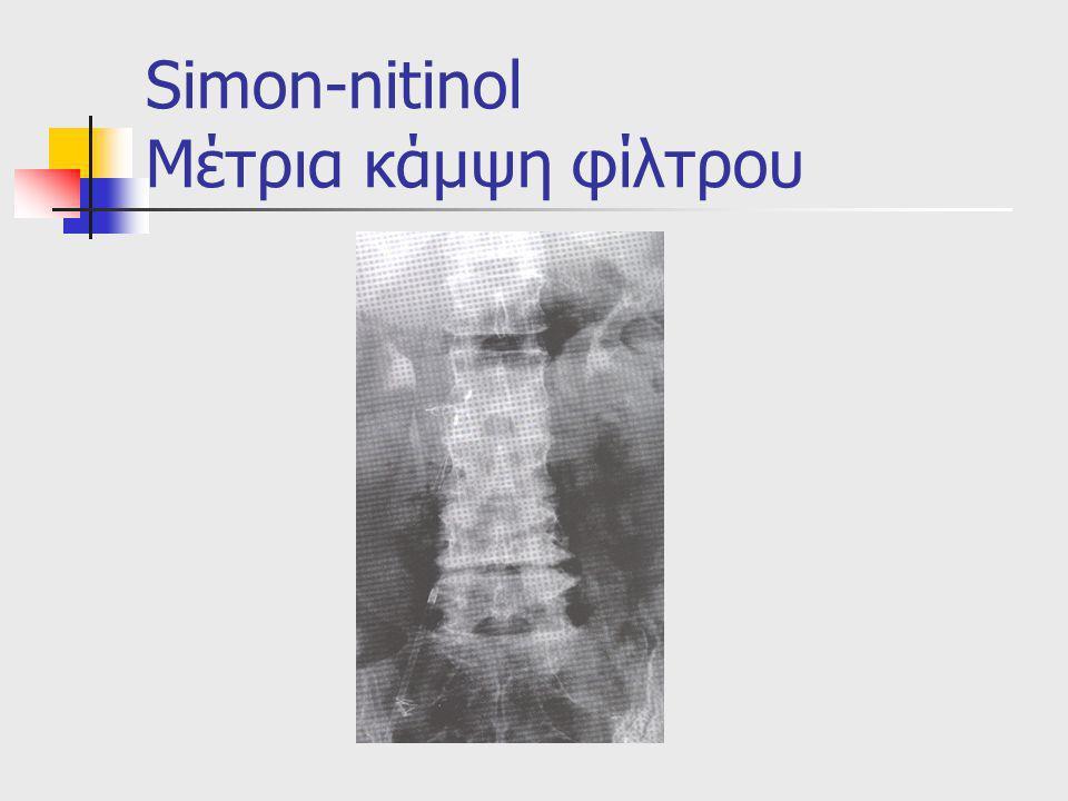 Simon-nitinol Μέτρια κάμψη φίλτρου