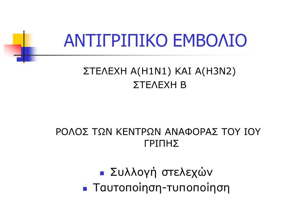 ΑΝΤΙΓΡΙΠΙΚΟ ΕΜΒΟΛΙΟ ΣΤΕΛΕΧΗ Α(Η1Ν1) ΚΑΙ Α(Η3Ν2)