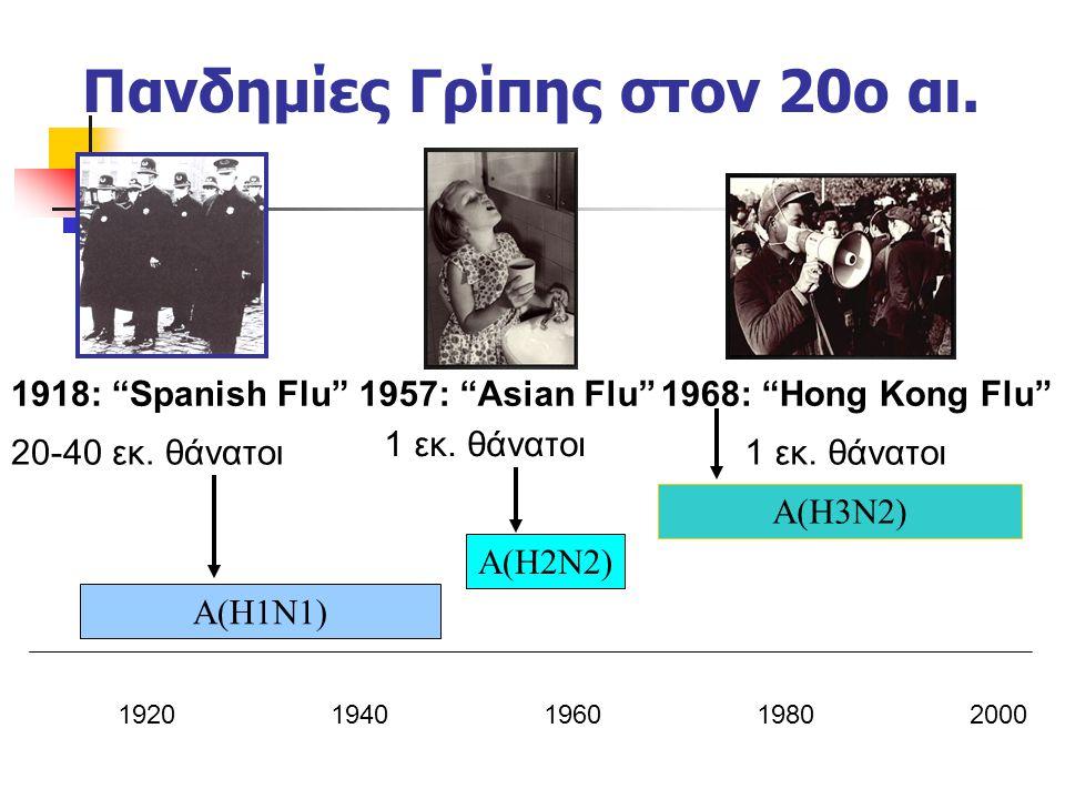 Πανδημίες Γρίπης στον 20ο αι.