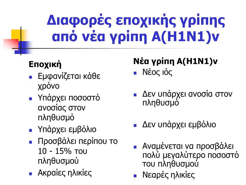 Διαφορές εποχικής γρίπης από νέα γρίπη Α(Η1Ν1)v
