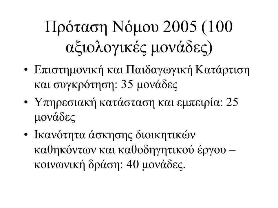 Πρόταση Νόμου 2005 (100 αξιολογικές μονάδες)