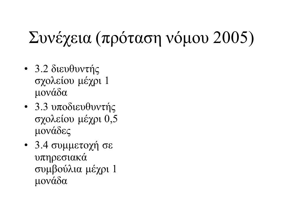 Συνέχεια (πρόταση νόμου 2005)