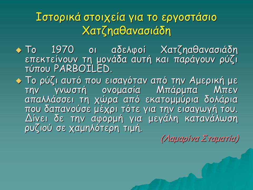 Ιστορικά στοιχεία για το εργοστάσιο Χατζηαθανασιάδη