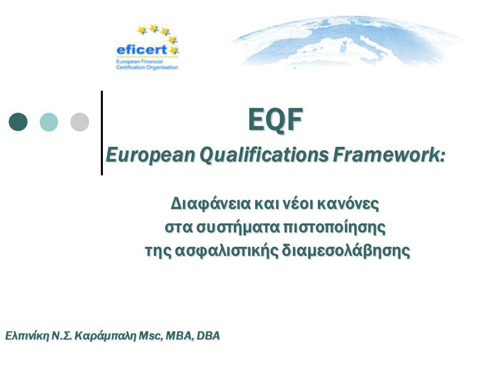 EQF European Qualifications Framework: Διαφάνεια και νέοι κανόνες