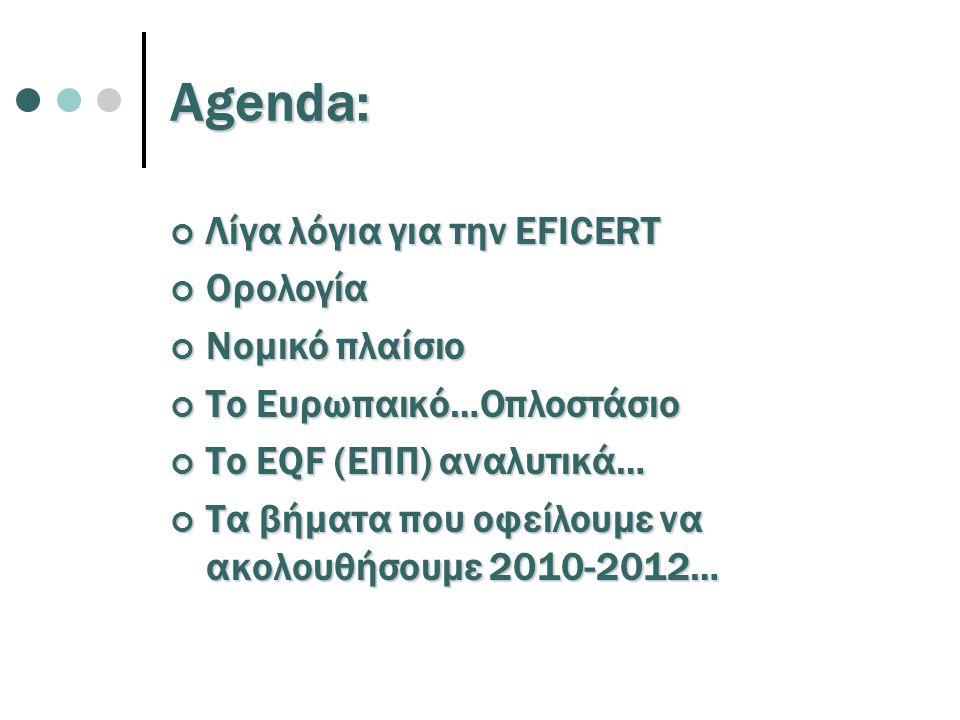 Agenda: Λίγα λόγια για την EFICERT Ορολογία Νομικό πλαίσιο