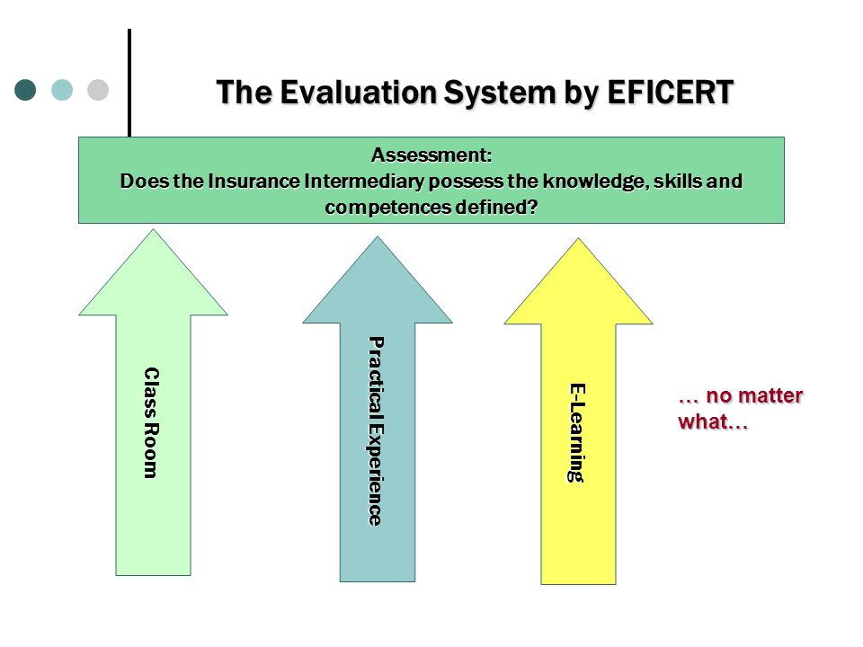 Τhe Evaluation System by EFICERT