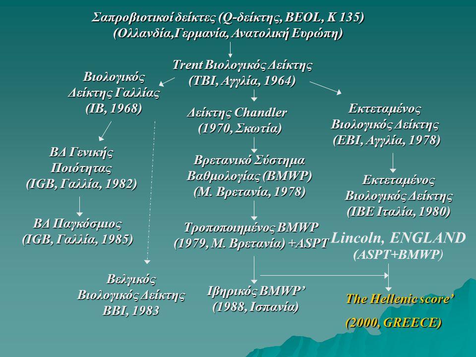 Lincoln, ENGLAND Σαπροβιοτικοί δείκτες (Q-δείκτης, ΒΕΟL, Κ 135)