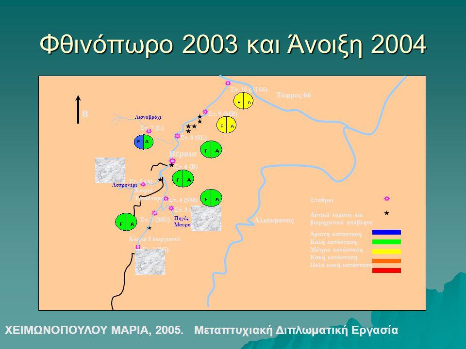 Φθινόπωρο 2003 και Άνοιξη 2004 Βέροια. Χωριό Γεωργιανοί. Πηγές. Μαυρονερίου. Ασπρονέρι. Λιανοβρόχι.