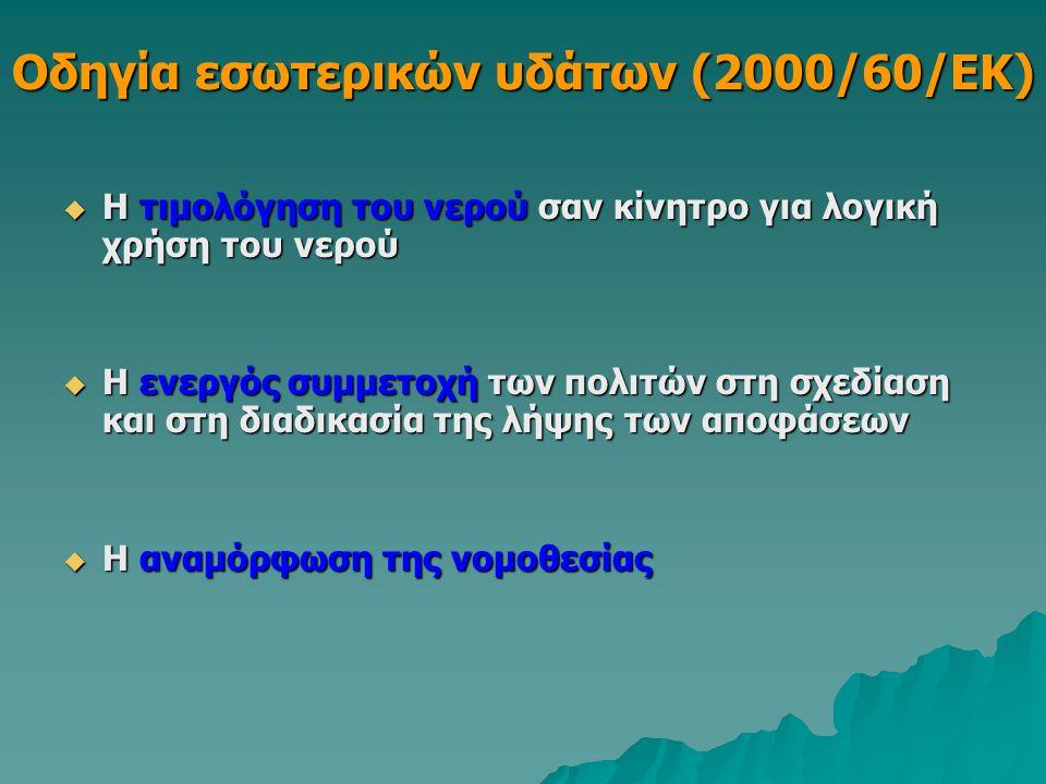 Οδηγία εσωτερικών υδάτων (2000/60/ΕΚ)
