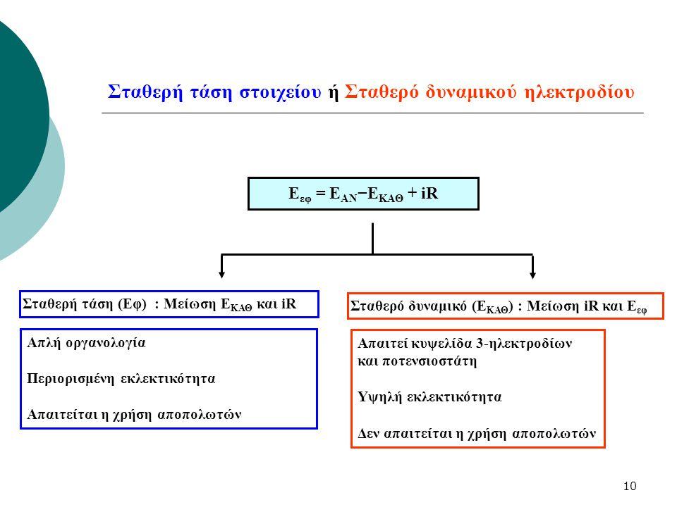 Σταθερή τάση στοιχείου ή Σταθερό δυναμικού ηλεκτροδίου