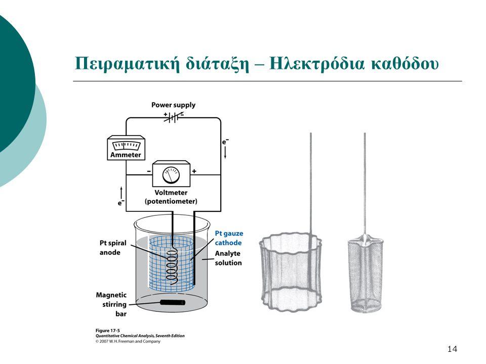 Πειραματική διάταξη – Ηλεκτρόδια καθόδου