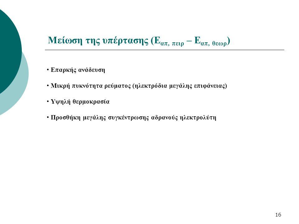 Μείωση της υπέρτασης (Εαπ, πειρ – Εαπ, θεωρ)