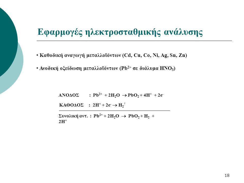Εφαρμογές ηλεκτροσταθμικής ανάλυσης