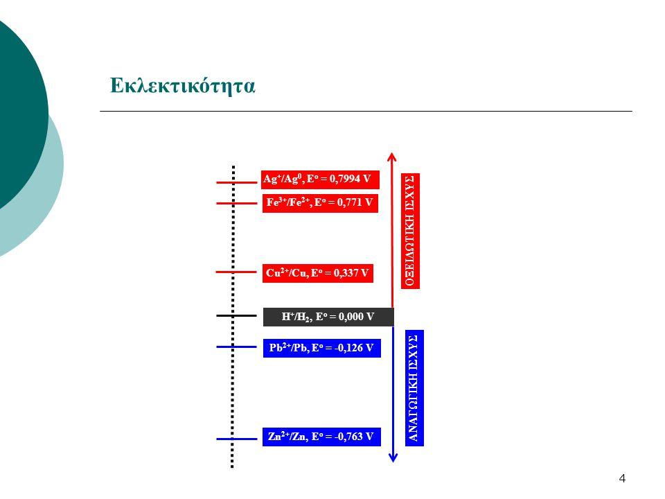 Εκλεκτικότητα Ag+/Ag0, Eo = 0,7994 V Fe3+/Fe2+, Eo = 0,771 V