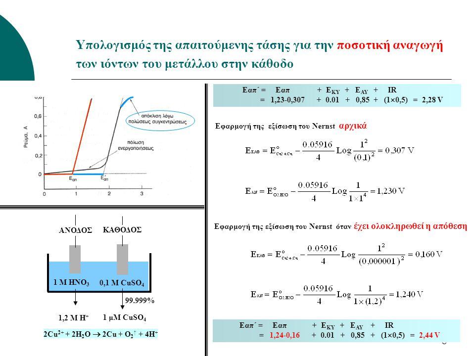 Υπολογισμός της απαιτούμενης τάσης για την ποσοτική αναγωγή των ιόντων του μετάλλου στην κάθοδο