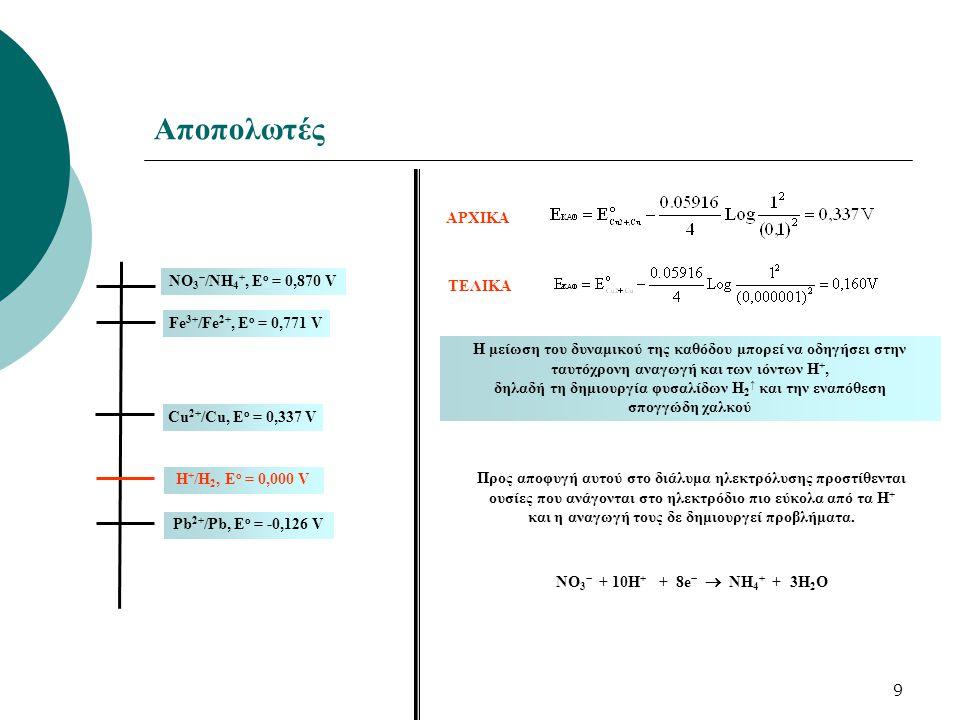 Αποπολωτές ΑΡΧΙΚΑ ΤΕΛΙΚΑ NO3−/NH4+, Eo = 0,870 V