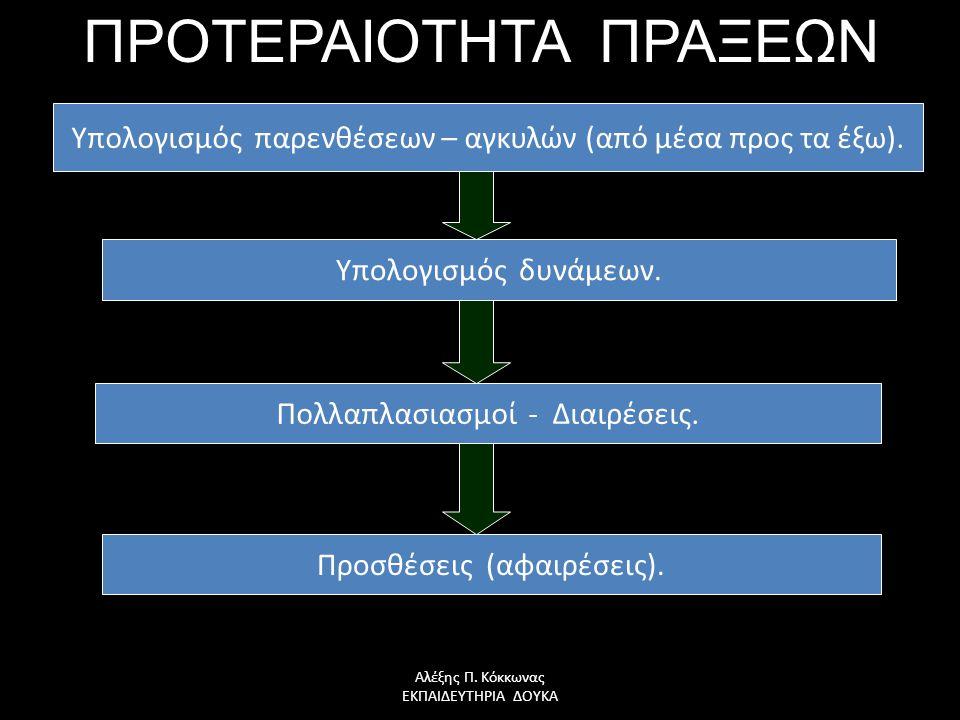 ΠΡΟΤΕΡΑΙΟΤΗΤΑ ΠΡΑΞΕΩΝ
