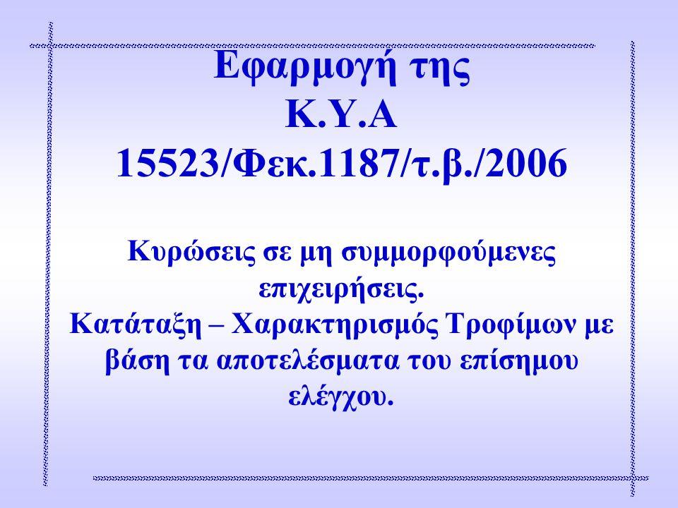 Εφαρμογή της Κ. Υ. Α 15523/Φεκ. 1187/τ. β