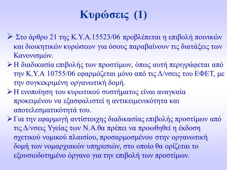 Κυρώσεις (1)