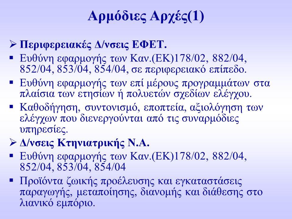 Αρμόδιες Αρχές(1) Περιφερειακές Δ/νσεις ΕΦΕΤ.