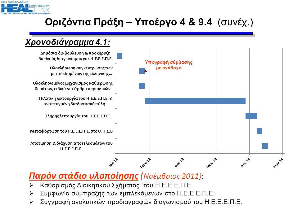 Οριζόντια Πράξη – Υποέργο 4 & 9.4 (συνέχ.)