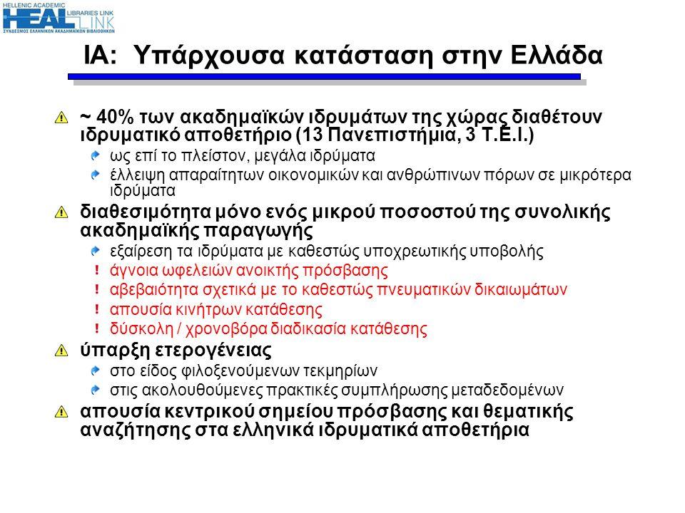 ΙΑ: Υπάρχουσα κατάσταση στην Ελλάδα