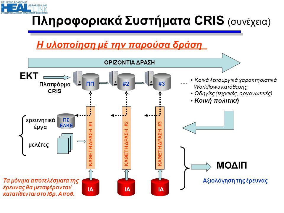 Πληροφοριακά Συστήματα CRIS (συνέχεια)