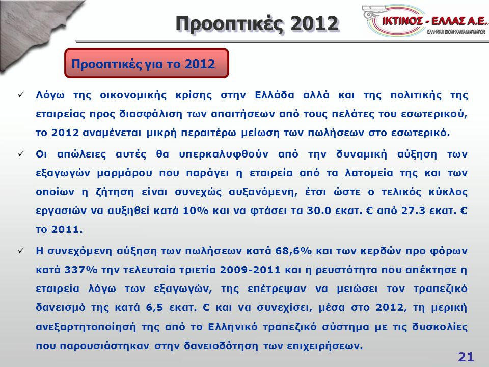 Προοπτικές 2012 Προοπτικές για το 2012