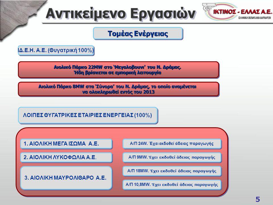 Αντικείμενο Εργασιών Τομέας Ενέργειας ΙΔ.Ε.Η. Α.Ε. (Θυγατρική 100%)
