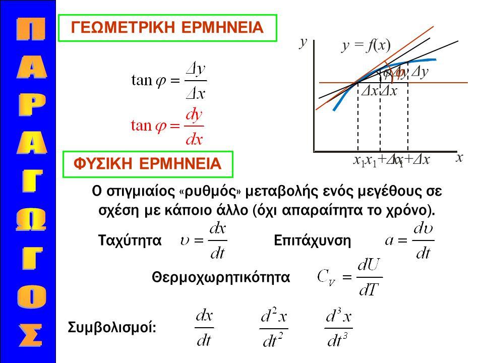 ΠΑΡΑΓΩΓΟΣ ΓΕΩΜΕΤΡΙΚΗ ΕΡΜΗΝΕΙΑ x y = f(x) y φ φ Δy φ x1+Δх Δy x1+Δх Δx
