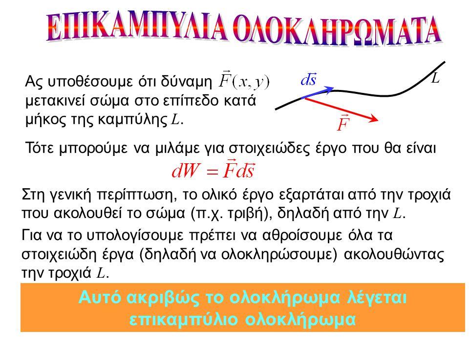 ΕΠΙΚΑΜΠΥΛΙΑ ΟΛΟΚΛΗΡΩΜΑΤΑ
