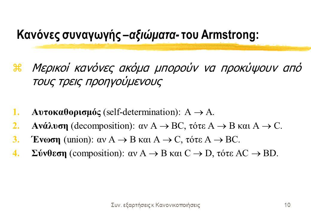 Κανόνες συναγωγής –αξιώματα- του Armstrong: