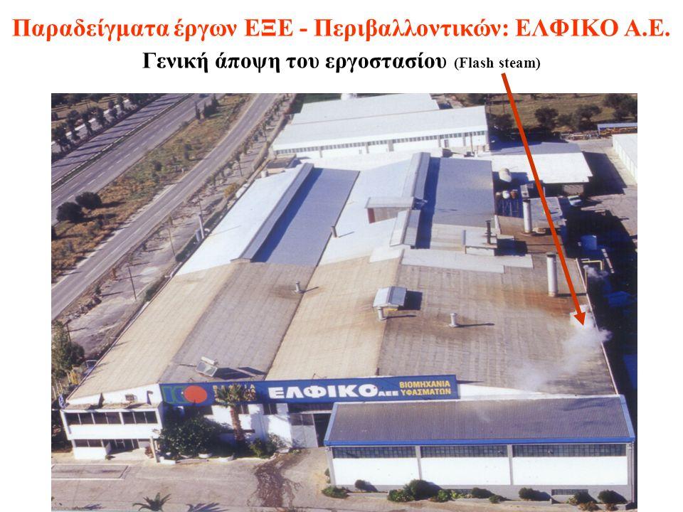 Παραδείγματα έργων ΕΞΕ - Περιβαλλοντικών: ΕΛΦΙΚΟ Α. Ε