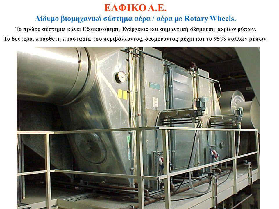 ΕΛΦΙΚΟ Α.Ε. Δίδυμο βιομηχανικό σύστημα αέρα / αέρα με Rotary Wheels.