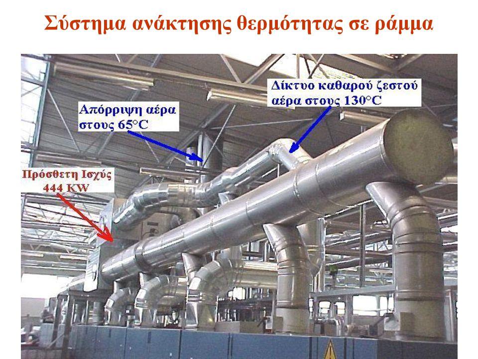 Σύστημα ανάκτησης θερμότητας σε ράμμα