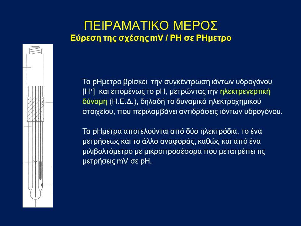ΠΕΙΡΑΜΑΤΙΚΟ ΜΕΡΟΣ Εύρεση της σχέσης mV / ΡΗ σε ΡΗμετρο