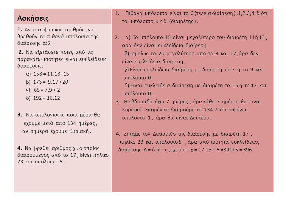 Ασκήσεις Πιθανά υπόλοιπα είναι το 0 (τέλεια διαίρεση ) ,1,2,3,4 διότι. το υπόλοιπο υ < δ (διαιρέτης ) .