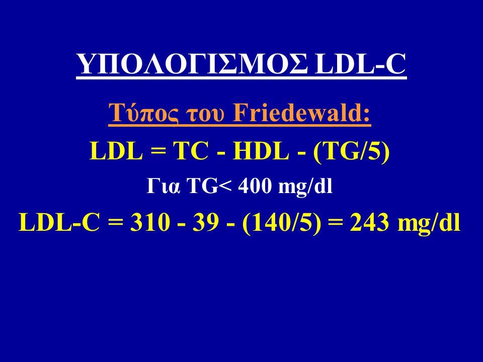 ΥΠΟΛΟΓΙΣΜΟΣ LDL-C Τύπος του Friedewald: LDL = TC - HDL - (TG/5)