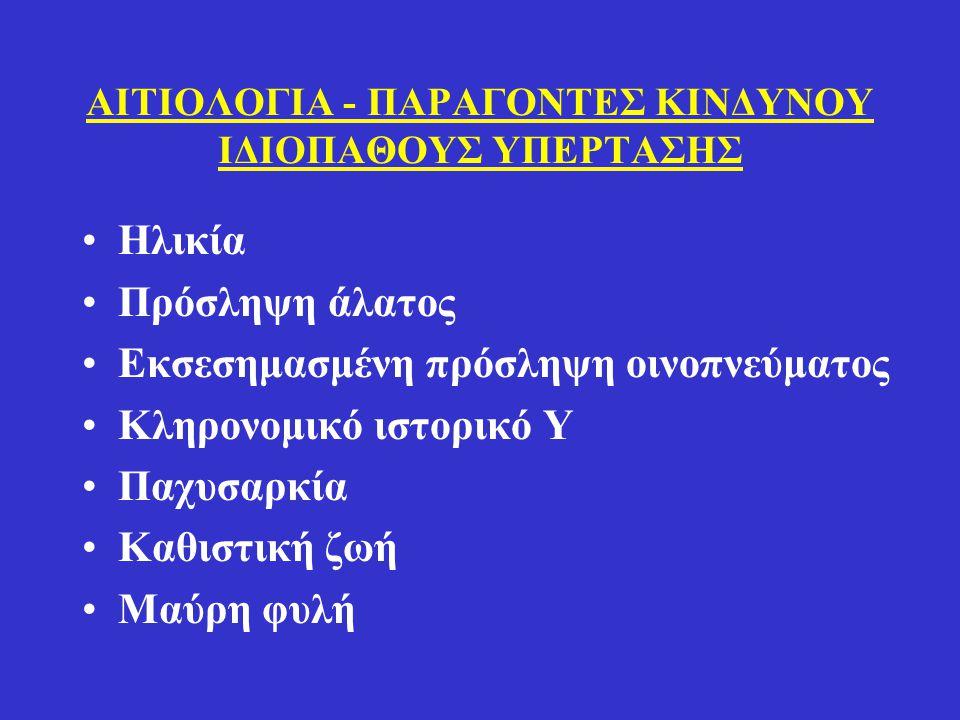 ΑΙΤΙΟΛΟΓΙΑ - ΠΑΡΑΓΟΝΤΕΣ ΚΙΝΔΥΝΟΥ ΙΔΙΟΠΑΘΟΥΣ ΥΠΕΡΤΑΣΗΣ