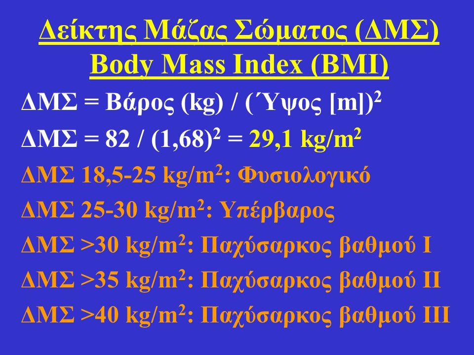 Δείκτης Μάζας Σώματος (ΔΜΣ) Body Mass Index (BMI)