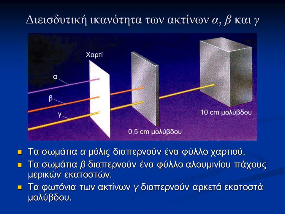 Διεισδυτική ικανότητα των ακτίνων α, β και γ