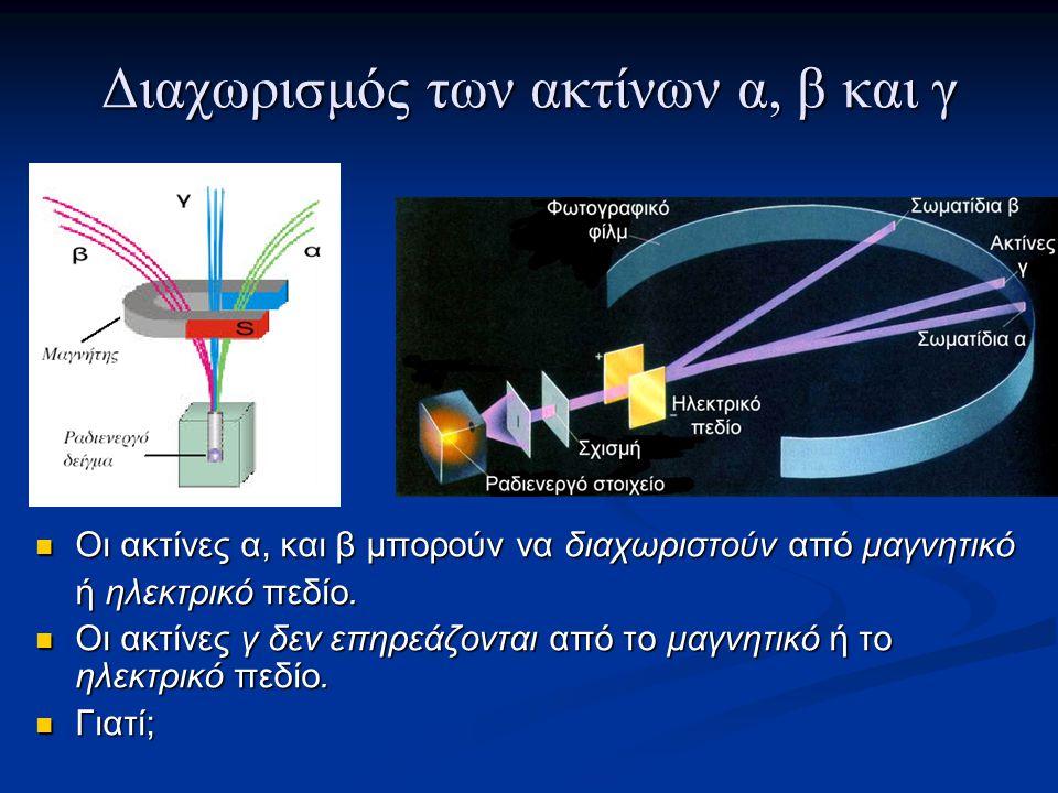 Διαχωρισμός των ακτίνων α, β και γ