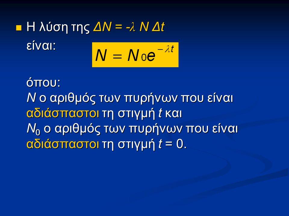 Η λύση της ΔΝ = -λ Ν Δt είναι: