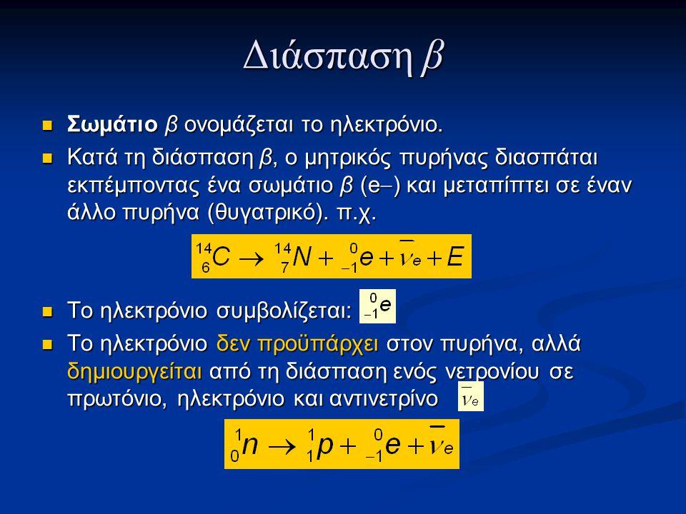 Διάσπαση β Σωμάτιο β ονομάζεται το ηλεκτρόνιο.