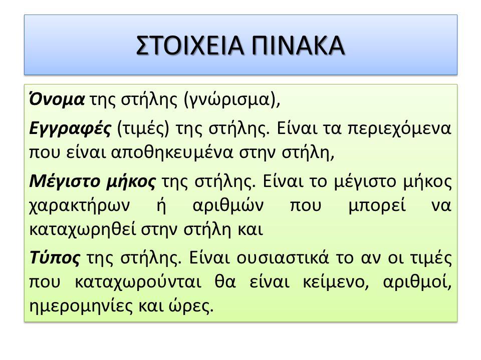 ΣΤΟΙΧΕΙΑ ΠΙΝΑΚΑ