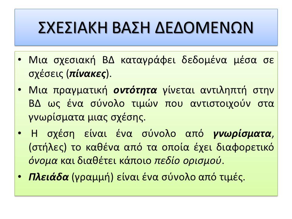 ΣΧΕΣΙΑΚΗ ΒΑΣΗ ΔΕΔΟΜΕΝΩΝ