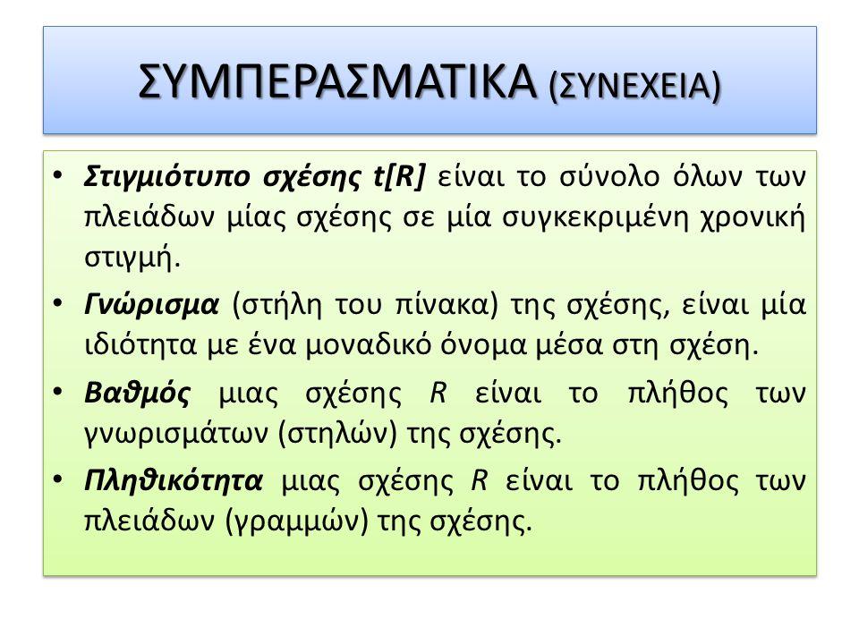 ΣΥΜΠΕΡΑΣΜΑΤΙΚΑ (ΣΥΝΕΧΕΙΑ)