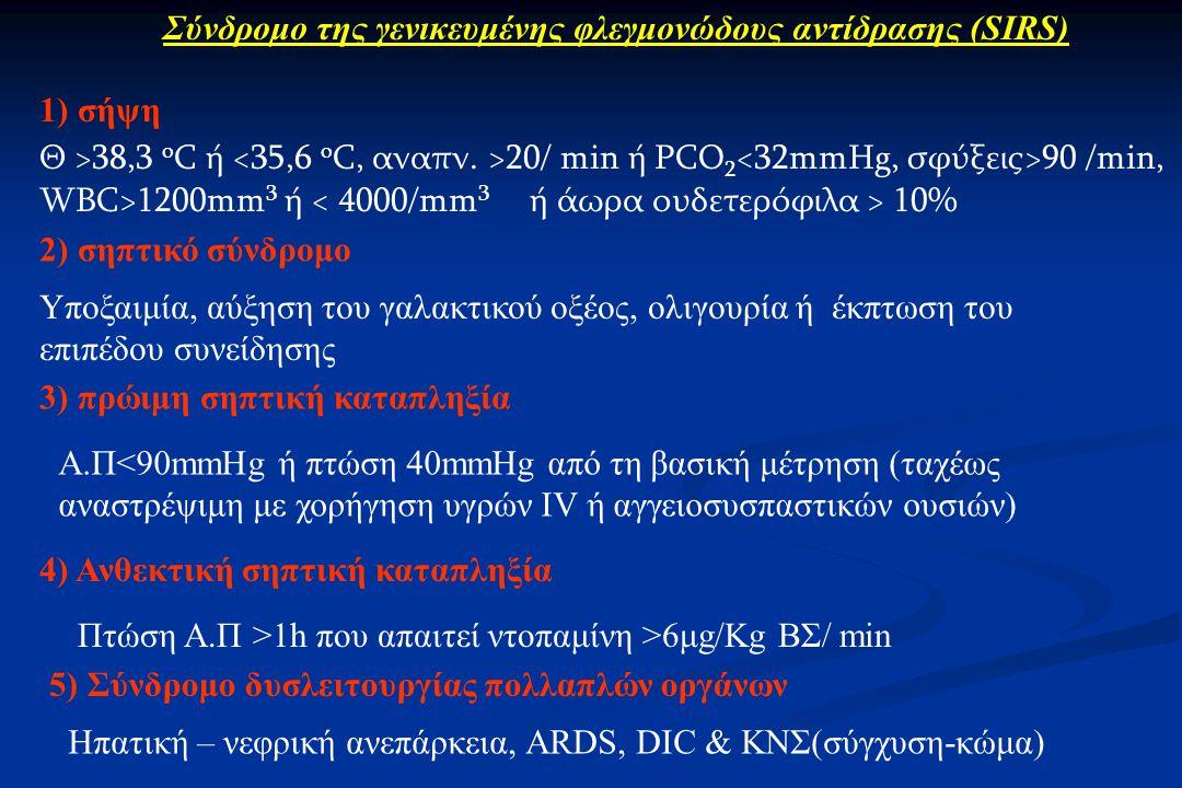 Σύνδρομο της γενικευμένης φλεγμονώδους αντίδρασης (SIRS)