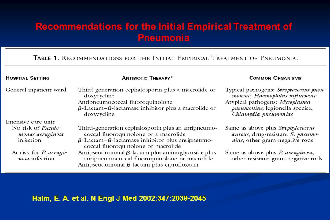 Recommendations for the Initial Empirical Treatment of Pneumonia